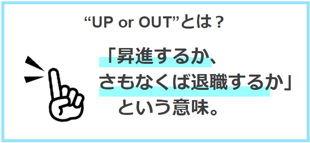 UP or OUTとは昇進するかさもなくば退職するかという意味